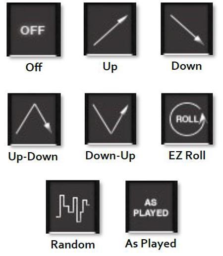 Motor Rhythms Bild 8